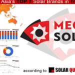 Mecasolar among the top 7 companies in trackers by SolarQuarter
